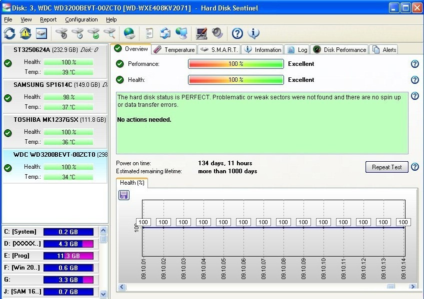Hard Disk Sentinel Standard Edition Free Activation Key